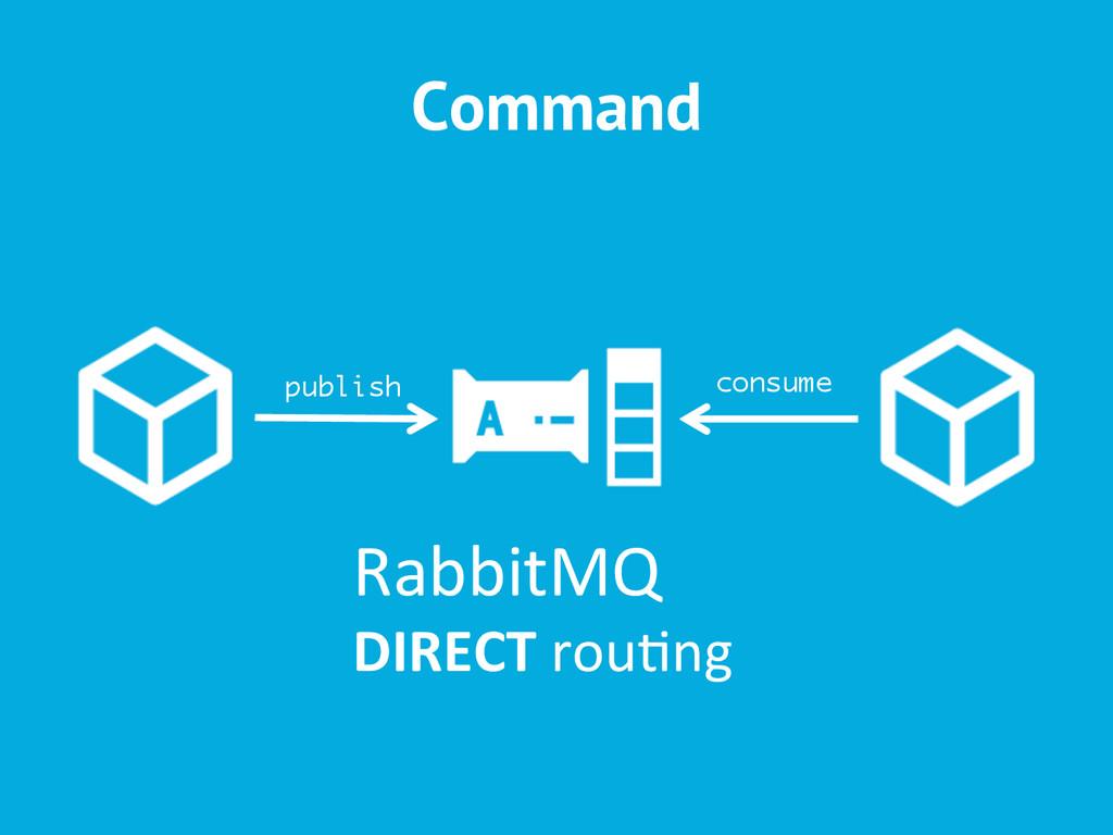 Command publish consume RabbitMQ  DIRECT ...