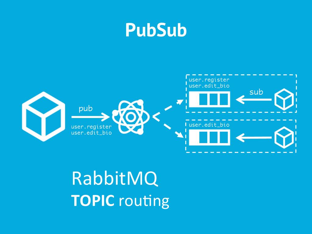 PubSub pub RabbitMQ  TOPIC rou<ng  sub...