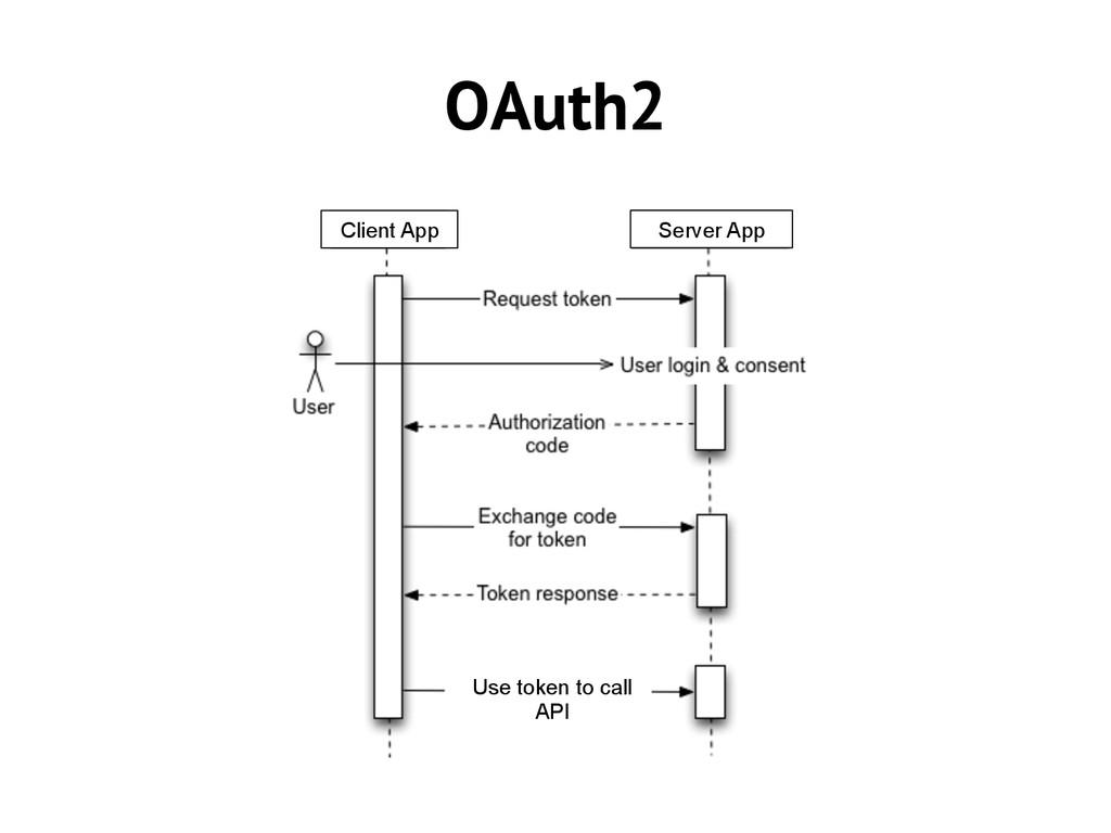 OAuth2 Client App Use token to call API Server ...