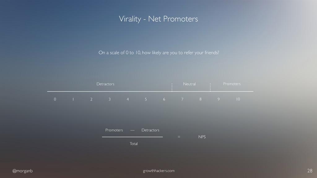 @morganb growthhackers.com 28 Virality - Net Pr...