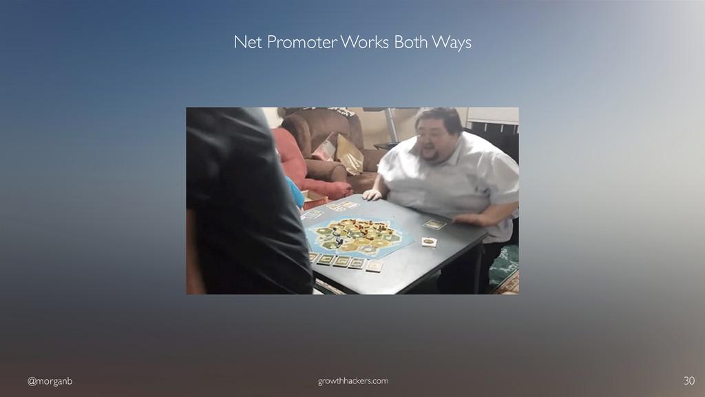 @morganb growthhackers.com 30 Net Promoter Work...