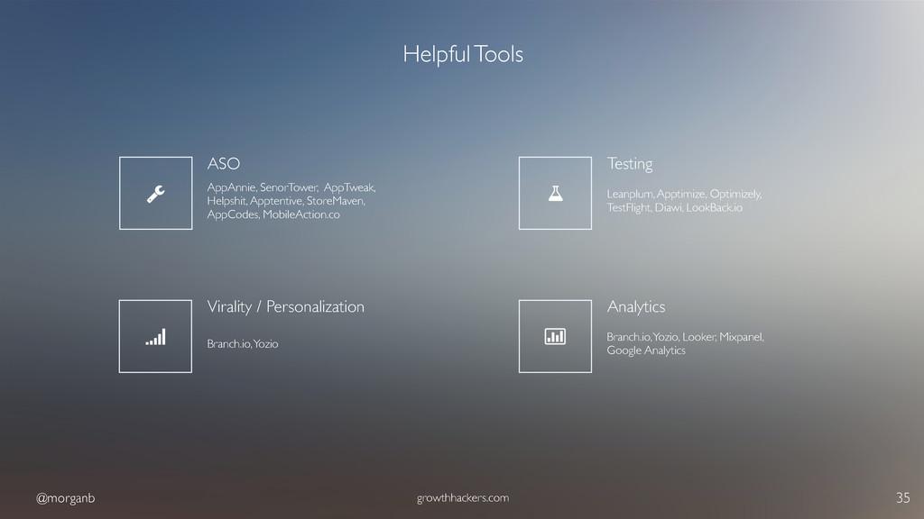 @morganb growthhackers.com 35 Helpful Tools ASO...