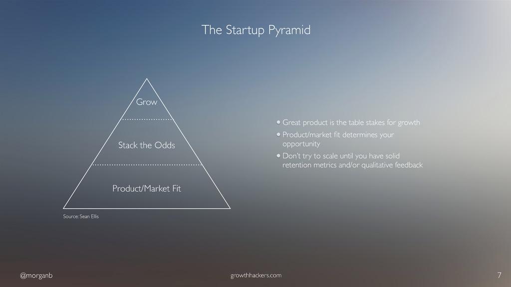 @morganb growthhackers.com 7 The Startup Pyrami...