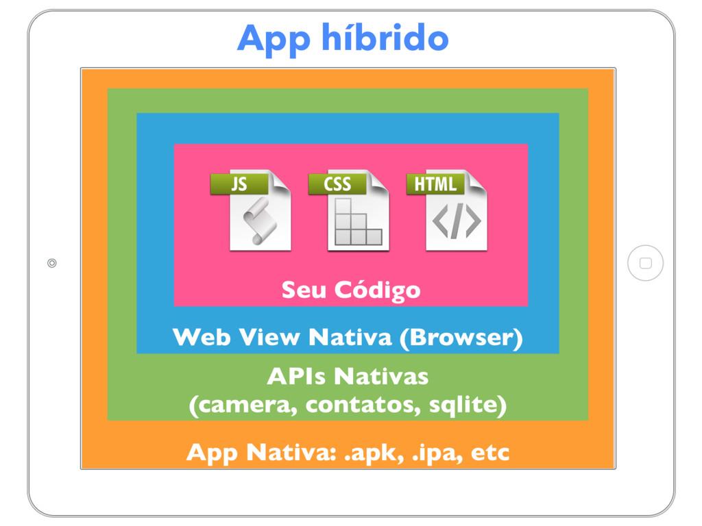 App híbrido App Nativa: .apk, .ipa, etc APIs Na...
