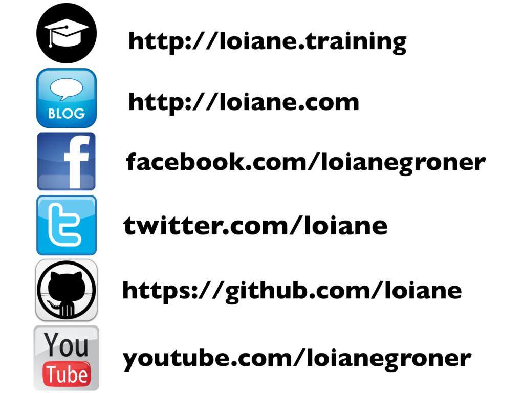 http://loiane.com facebook.com/loianegroner twi...