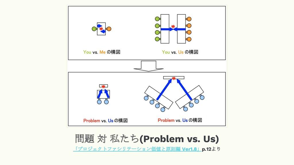 問題 対 私たち(Problem vs. Us) 「プロジェクトファシリテーション価値と原則編...
