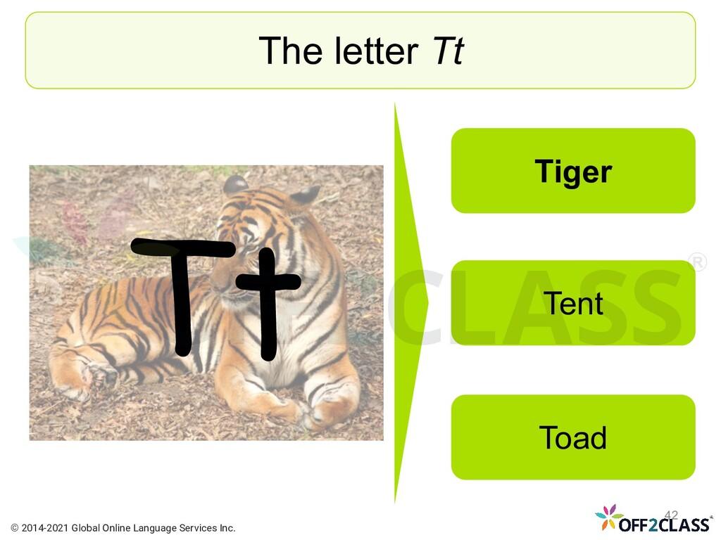 Tt The letter Tt Tiger Tent Toad © 2014-2021 Gl...
