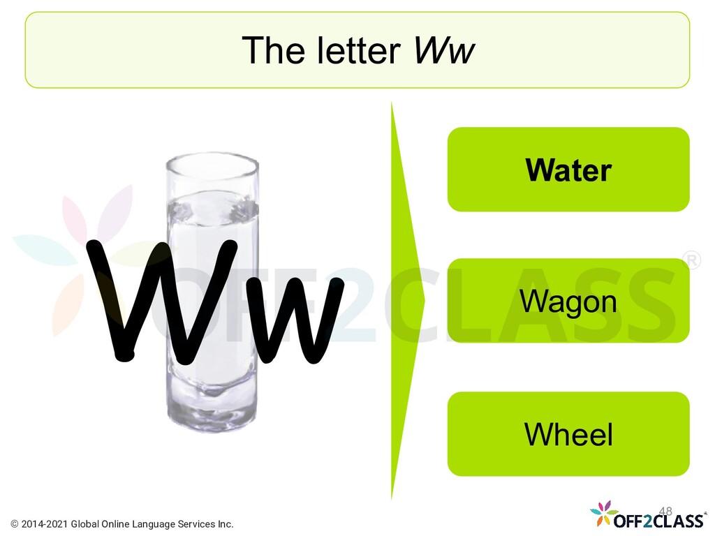 Ww The letter Ww Water Wagon Wheel © 2014-2021 ...