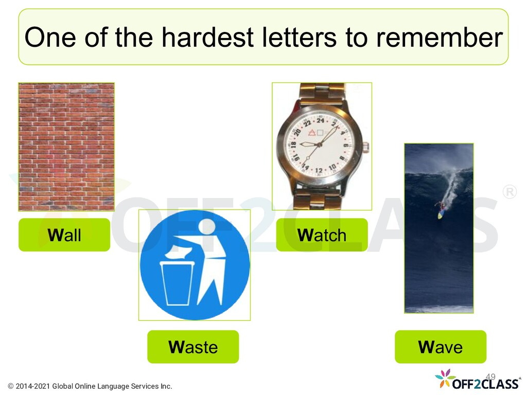 One of the hardest letters to remember Wall Was...