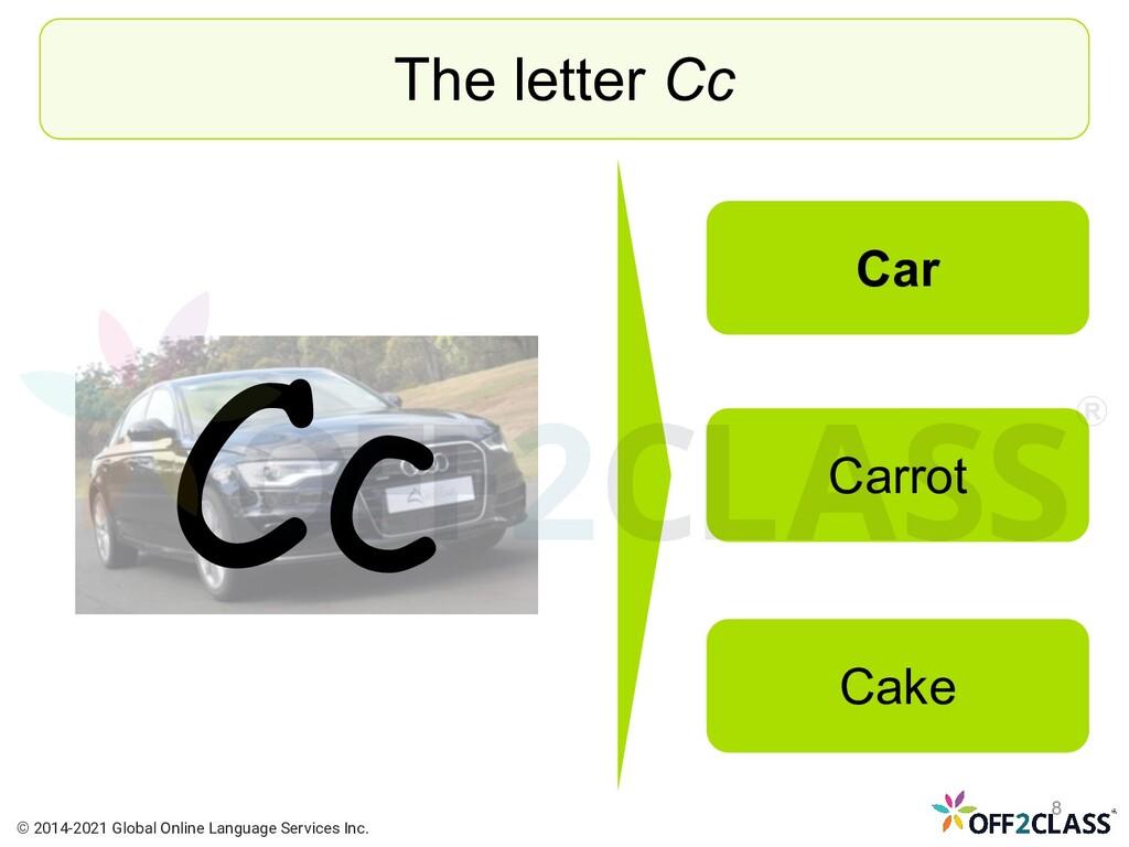 Cc The letter Cc Car Carrot Cake © 2014-2021 Gl...