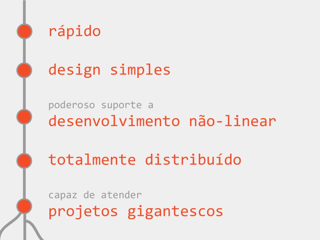 rápido design simples poderoso suporte a desenv...