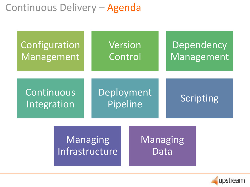 Continuous Delivery – Agenda Configuration Mana...