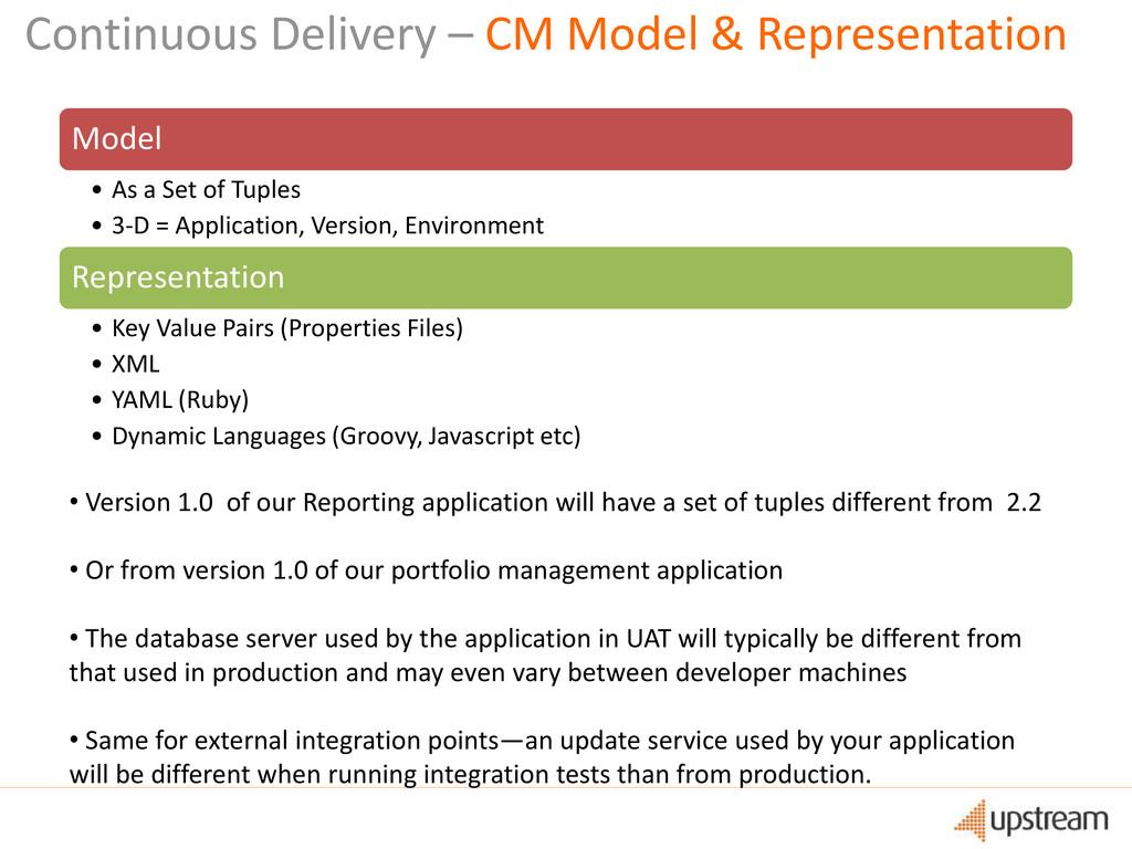 Continuous Delivery – CM Model & Representation...