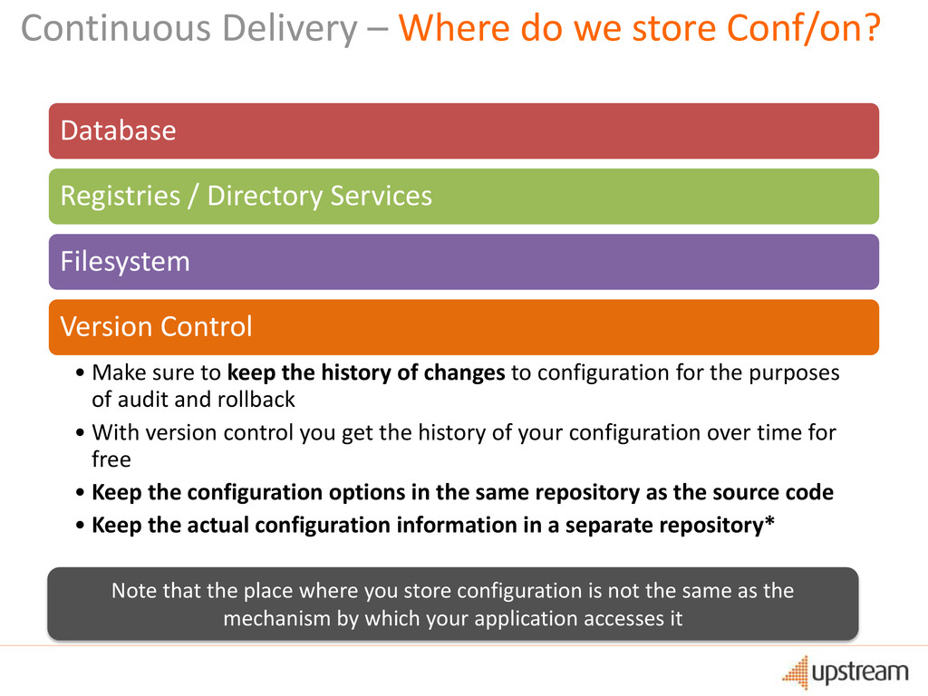 Continuous Delivery – Where do we store Conf/on...