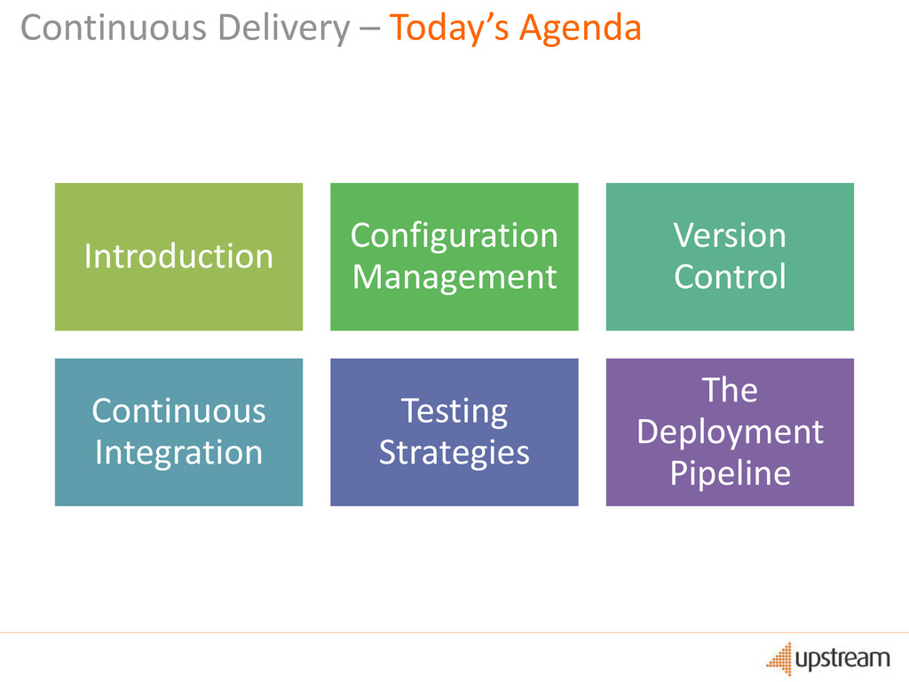 Continuous Delivery – Today's Agenda Introducti...