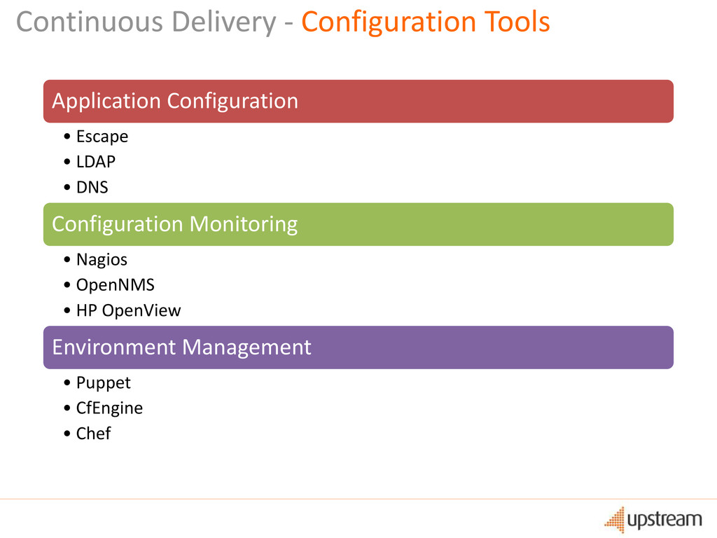 Continuous Delivery - Configuration Tools Appli...