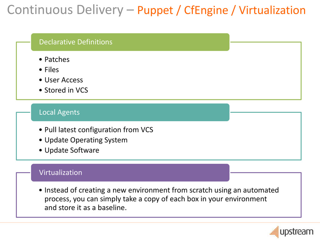 Continuous Delivery – Puppet / CfEngine / Virtu...