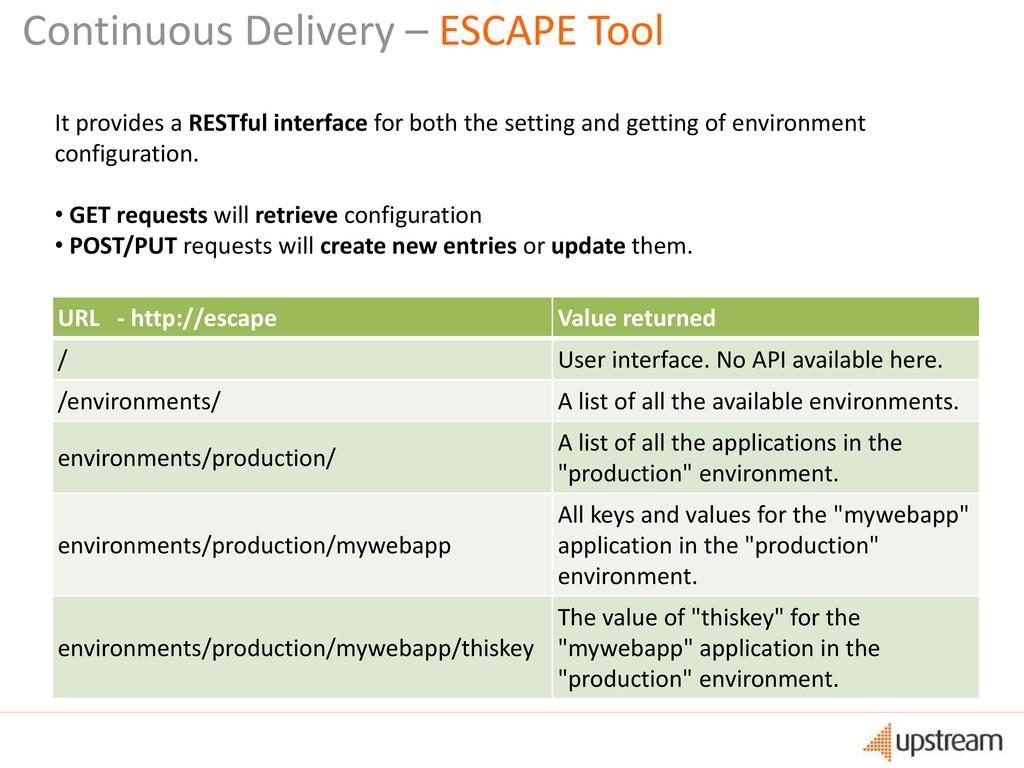 Continuous Delivery – ESCAPE Tool It provides a...