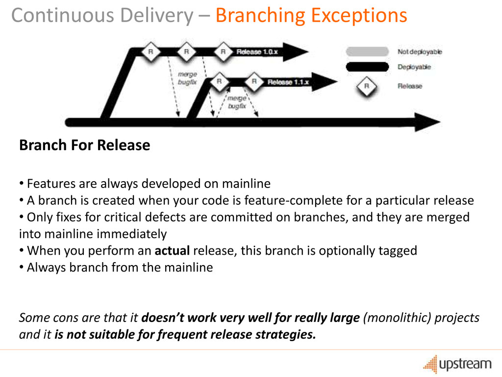 Continuous Delivery – Branching Exceptions Bran...