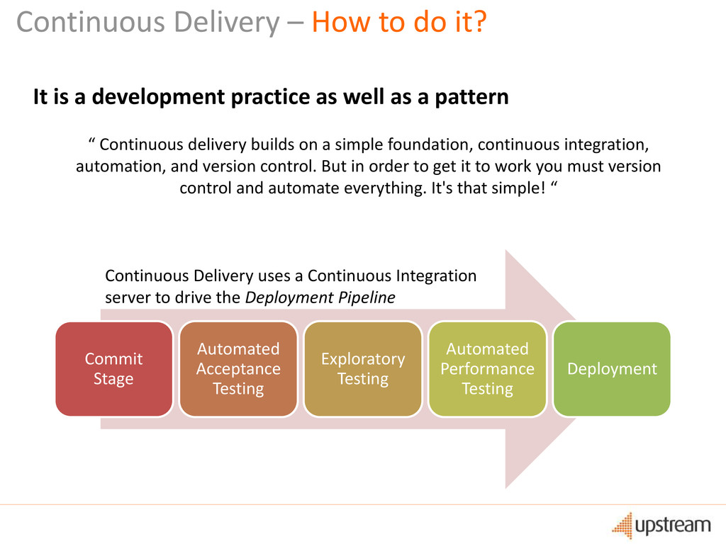 Continuous Delivery – How to do it? It is a dev...