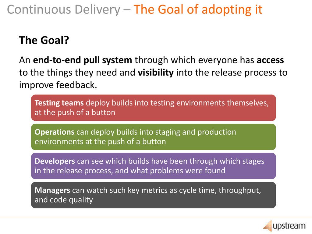 Continuous Delivery – The Goal of adopting it T...