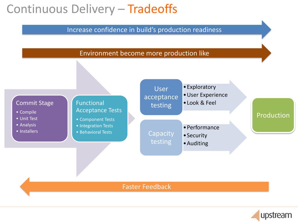 Continuous Delivery – Tradeoffs •Exploratory •U...
