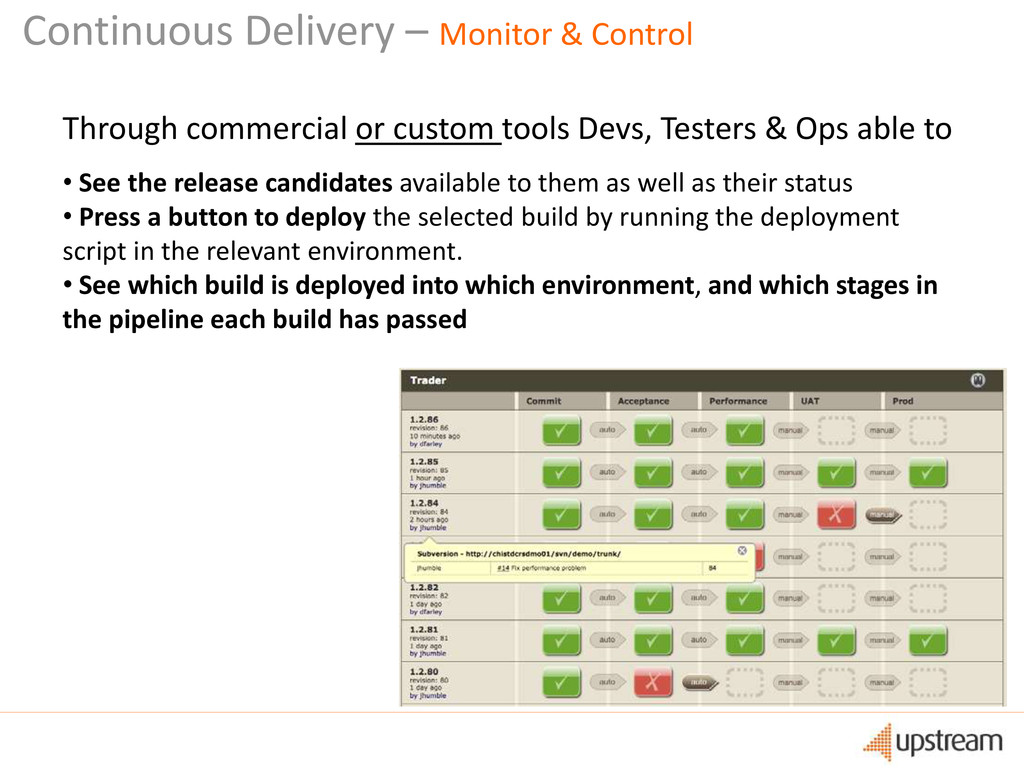 Continuous Delivery – Monitor & Control Through...
