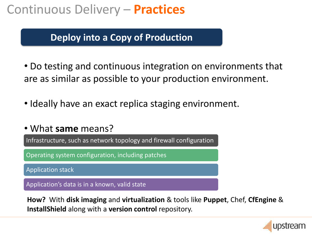 Continuous Delivery – Practices Deploy into a C...