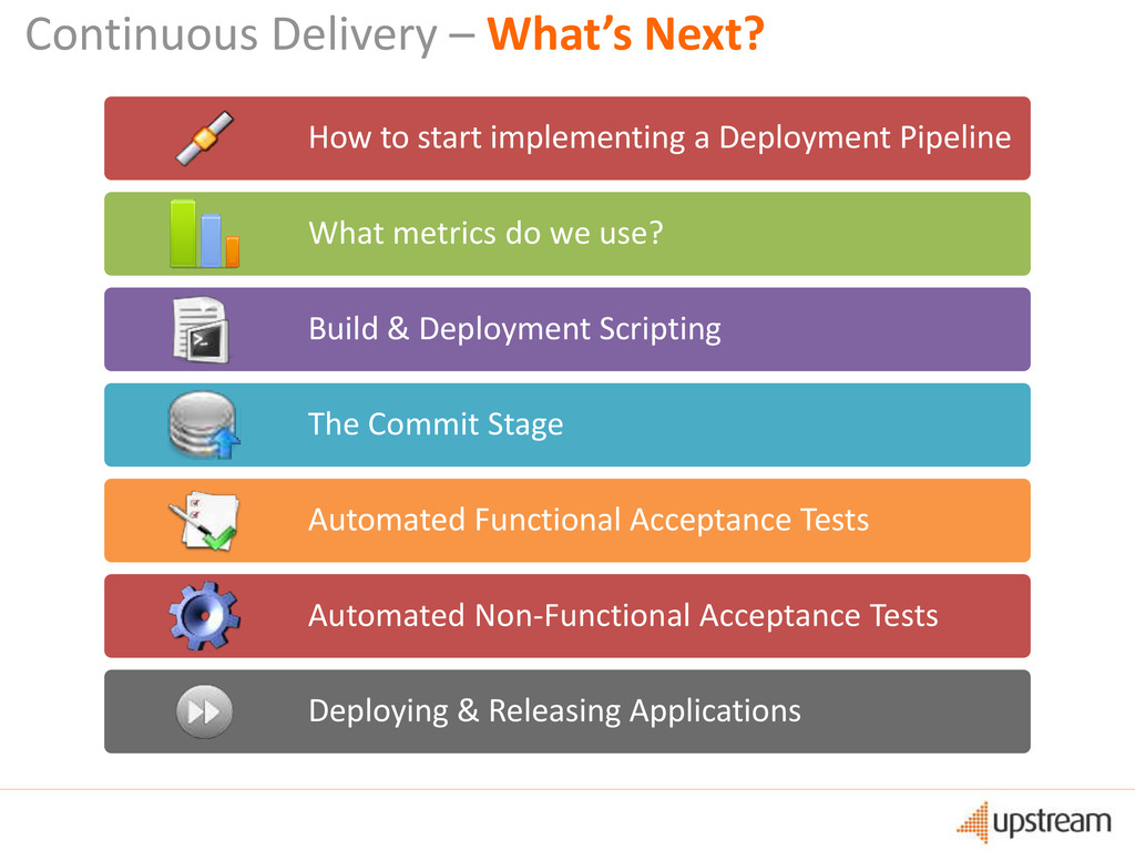 Continuous Delivery – What's Next? How to start...