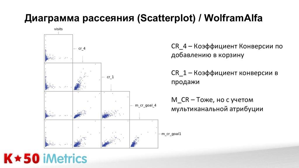 Диаграмма рассеяния (Scatterplot) / WolframAlfa...