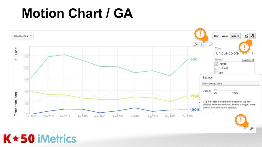 Motion Chart / GA