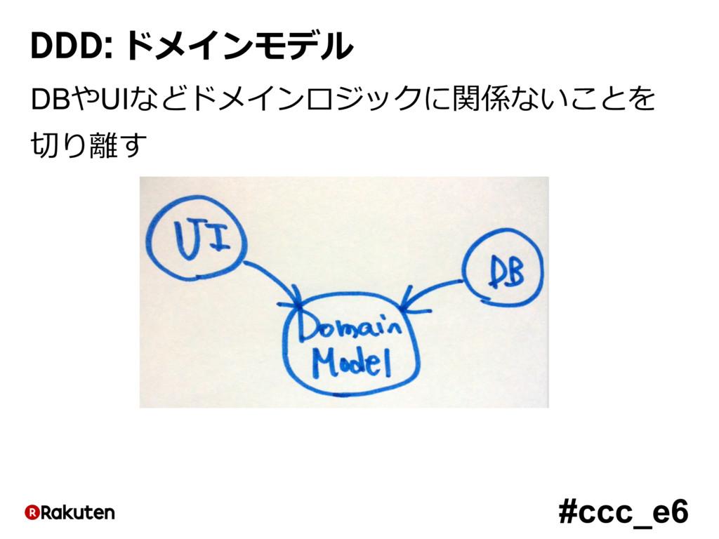 #ccc_e6 DDD: ドメインモデル DBやUIなどドメインロジックに関係ないことを 切り...