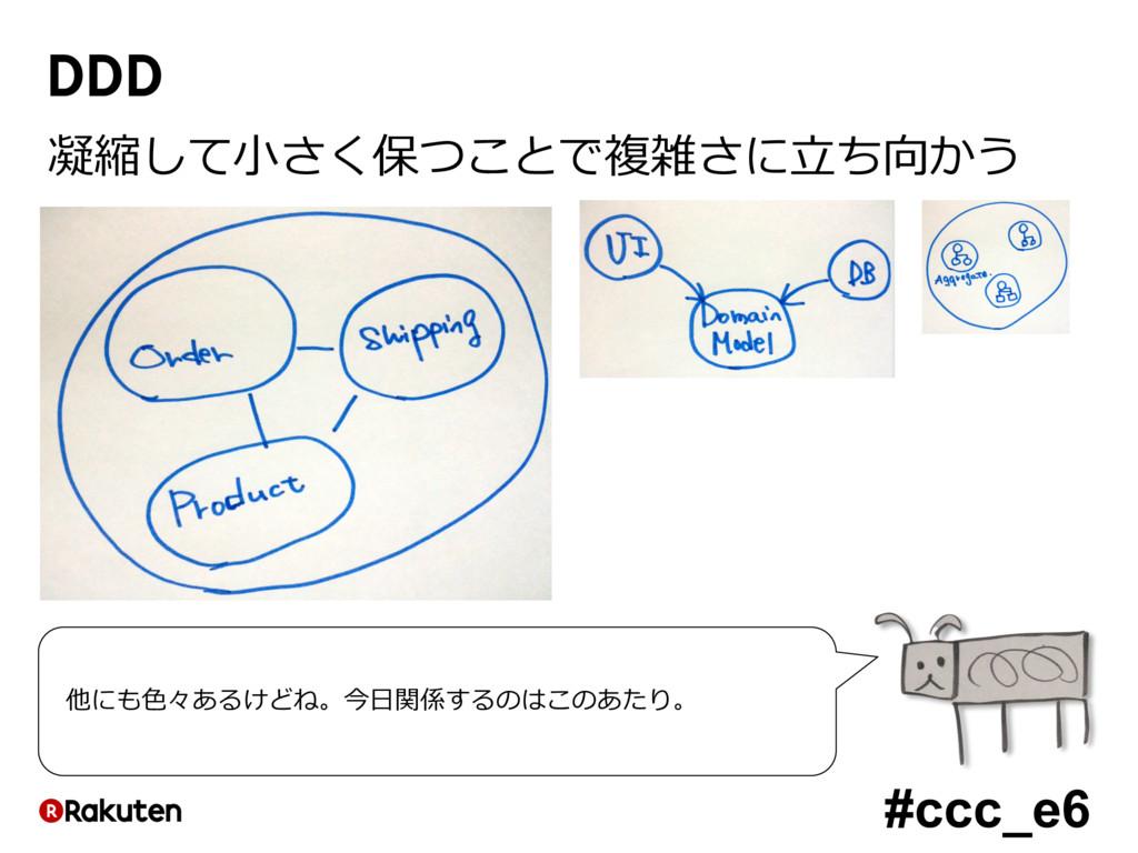 #ccc_e6 DDD 凝縮して⼩さく保つことで複雑さに⽴ち向かう 他にも⾊々あるけどね。今⽇...