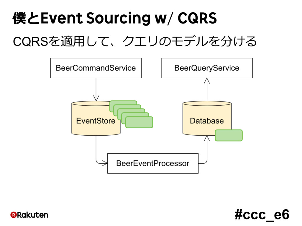 #ccc_e6 僕とEvent Sourcing w/ CQRS CQRSを適⽤して、クエリの...