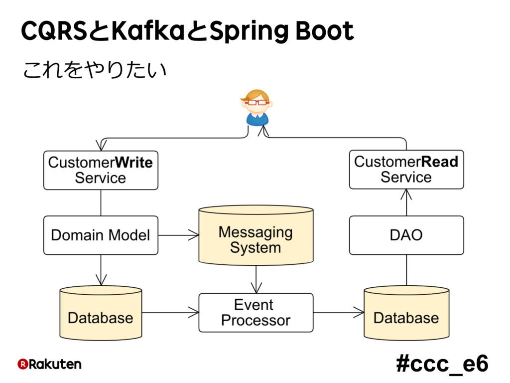 #ccc_e6 CQRSとKafkaとSpring Boot これをやりたい