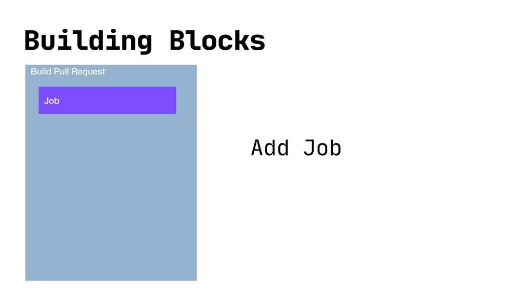Building Blocks Build Pull Request Add Job Job