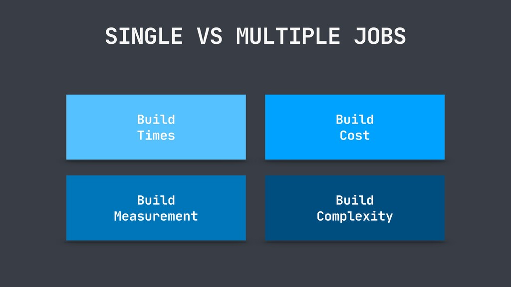 SINGLE VS MULTIPLE JOBS Build  Cost Build  Meas...