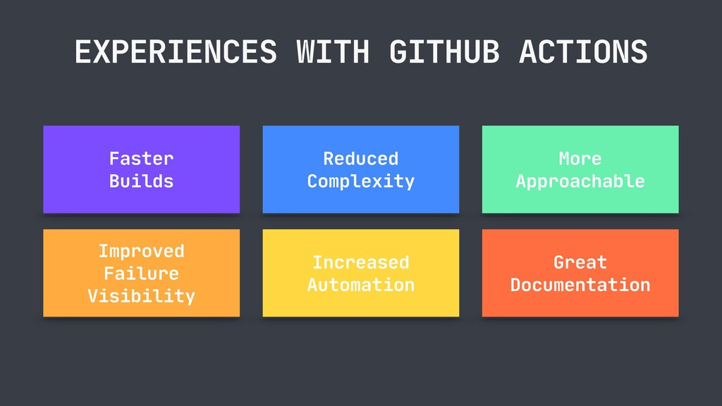 EXPERIENCES WITH GITHUB ACTIONS Faster  Builds ...
