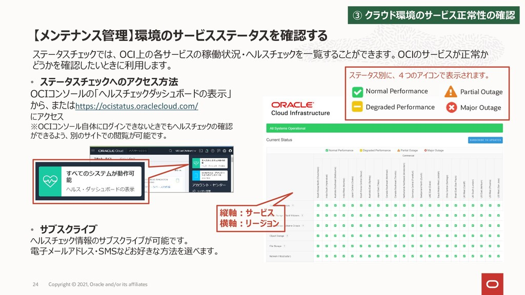 【メンテナンス管理】環境のサービスステータスを確認する ステータスチェックでは、OCI上の各サ...