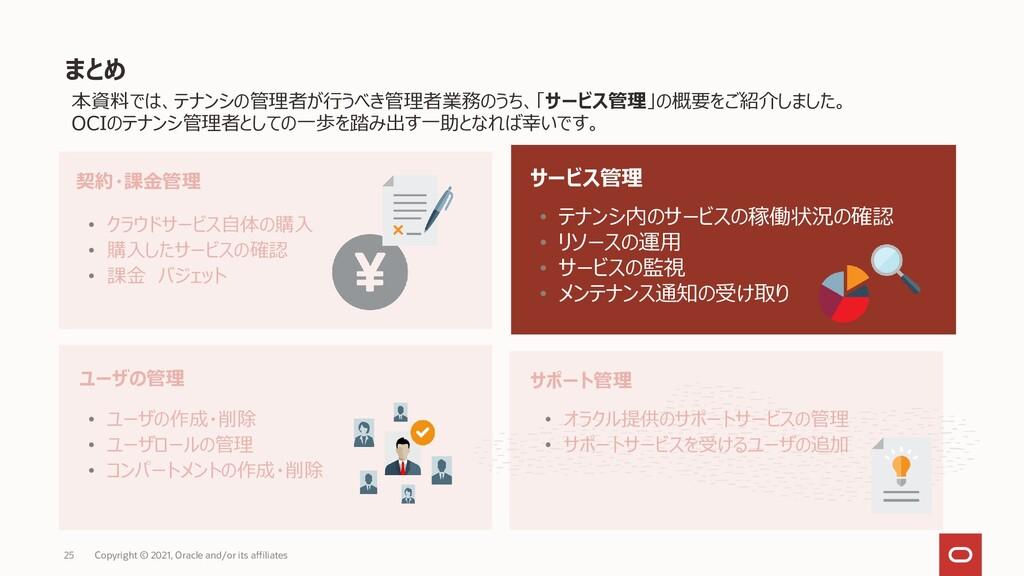 まとめ 本資料では、テナンシの管理者が行うべき管理者業務のうち、「サービス管理」の概要をご紹介...