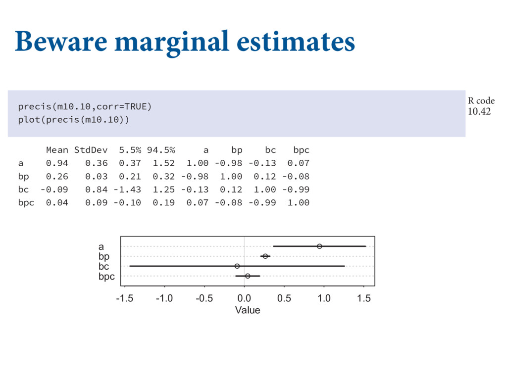 Beware marginal estimates ǰǒ !1ʅ! ǰ -FUT HMB...
