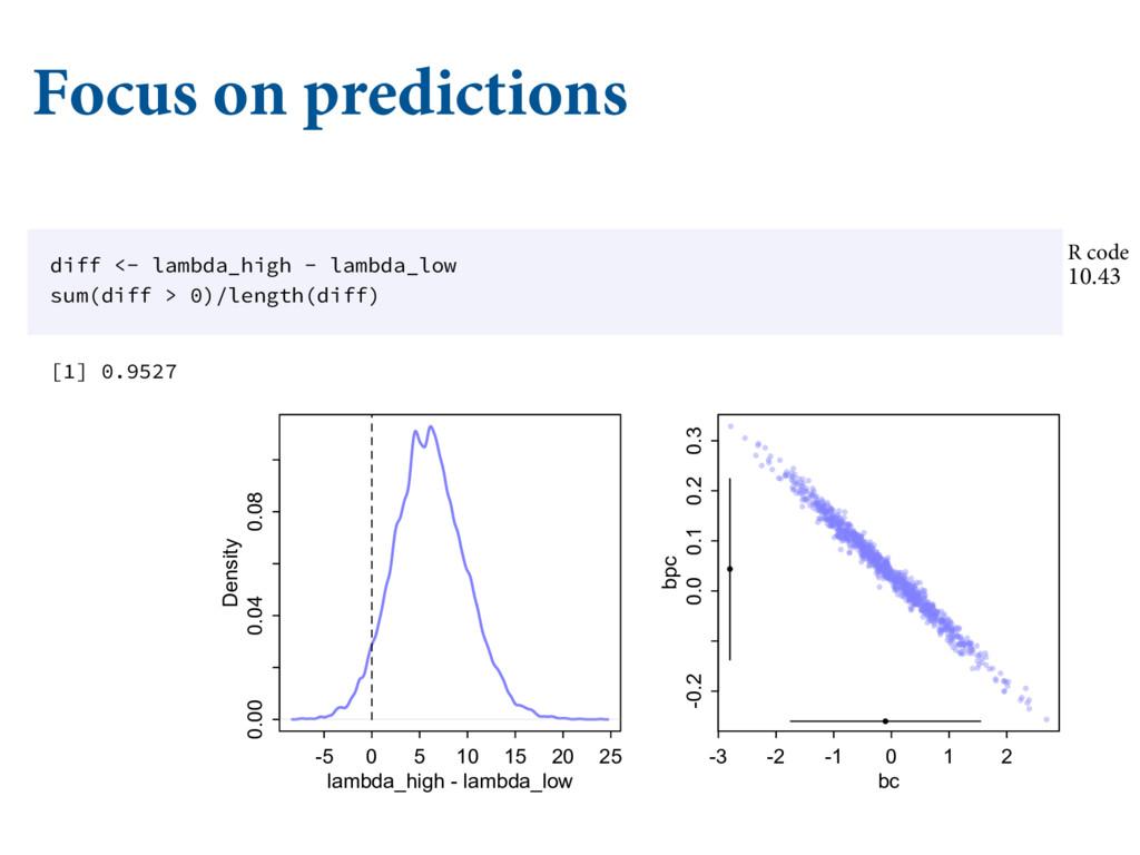 """Focus on predictions '(Ǿ#$""""# ʚǶ 3+ǿ +*./ɶ ..."""