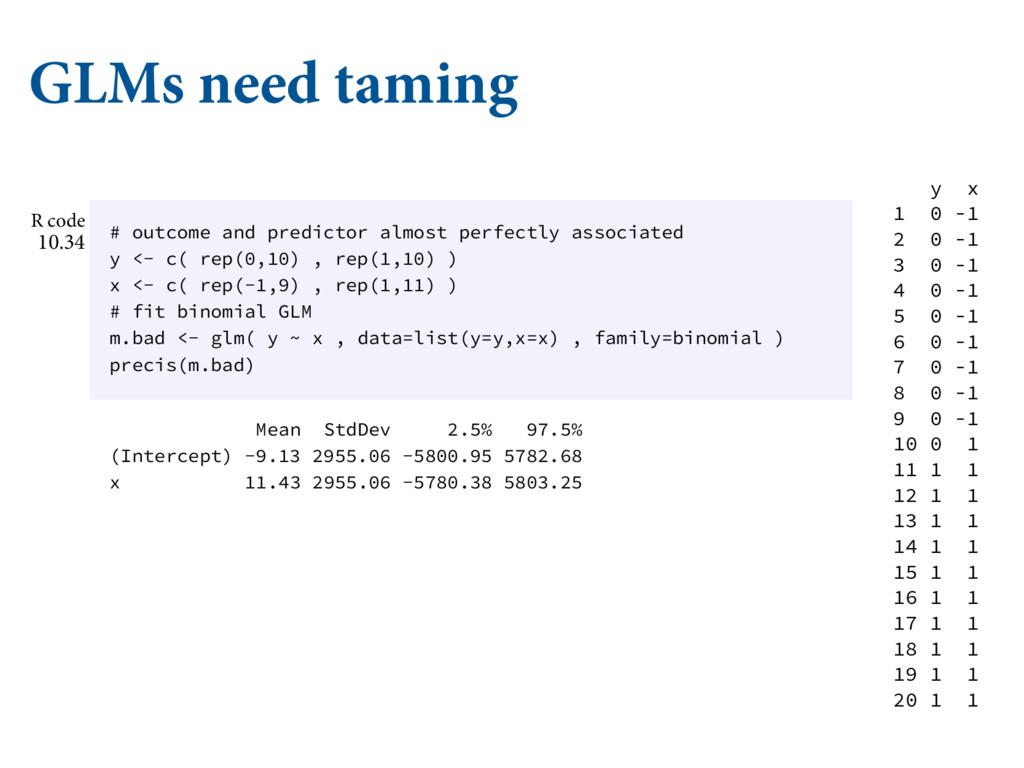 GLMs need taming Ǿ+-*.*Ǿ' !/ ʡ )*-(ǿǍǢǎǍȀǢ ...