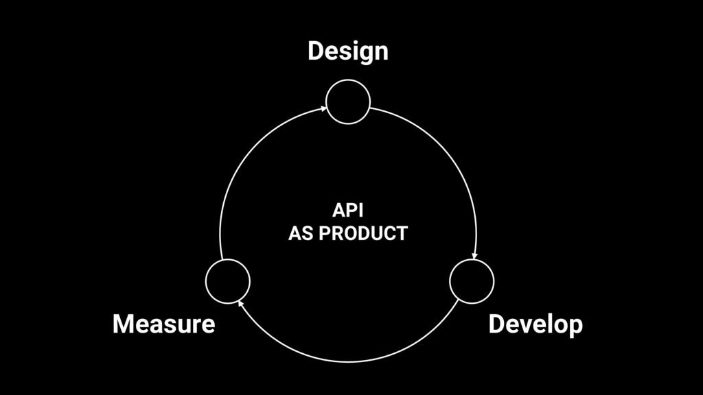 Design Develop Measure API AS PRODUCT