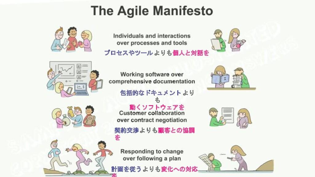 プロセスやツールよりも個人と対話を 包括的なドキュメント より も 動くソフトウェアを 契約交...