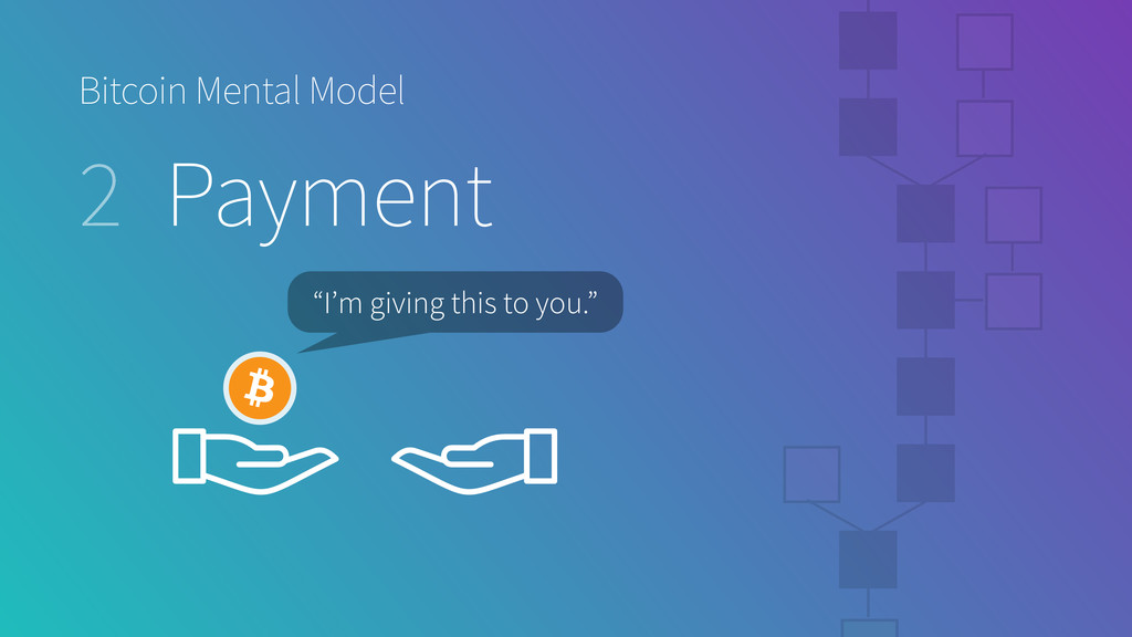 "Bitcoin Mental Model 2 Payment ""I'm giving this..."