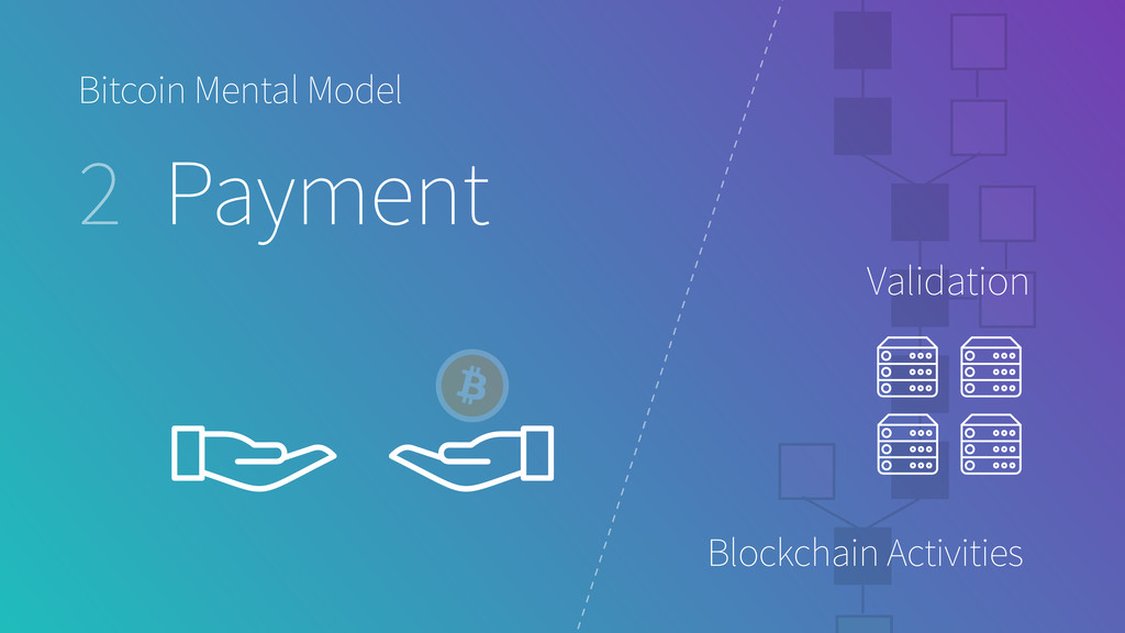 Bitcoin Mental Model 2 Payment Validation Block...