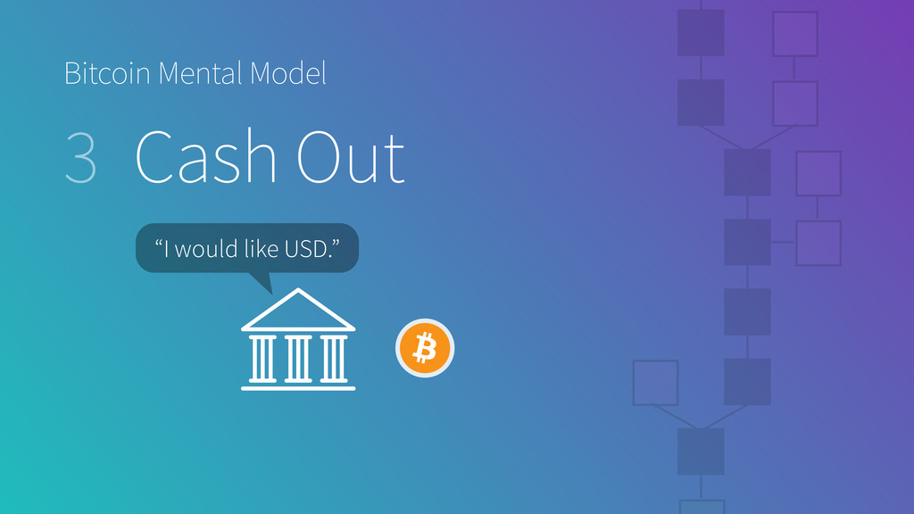 "Bitcoin Mental Model 3 Cash Out ""I would like U..."