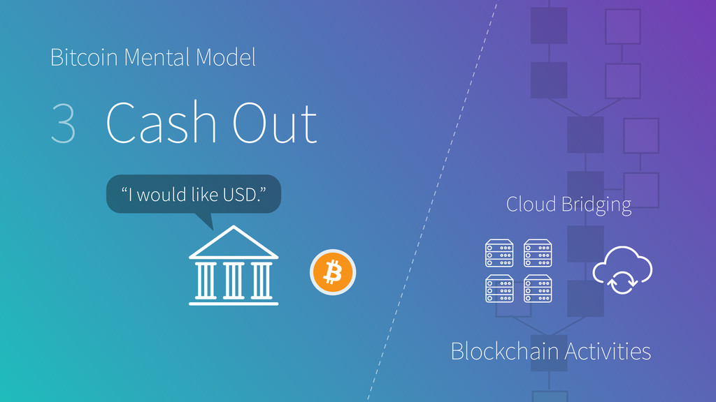 Bitcoin Mental Model 3 Cash Out Blockchain Acti...