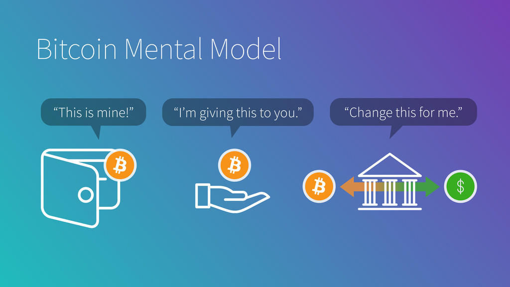"Bitcoin Mental Model ""This is mine!"" ""I'm givin..."